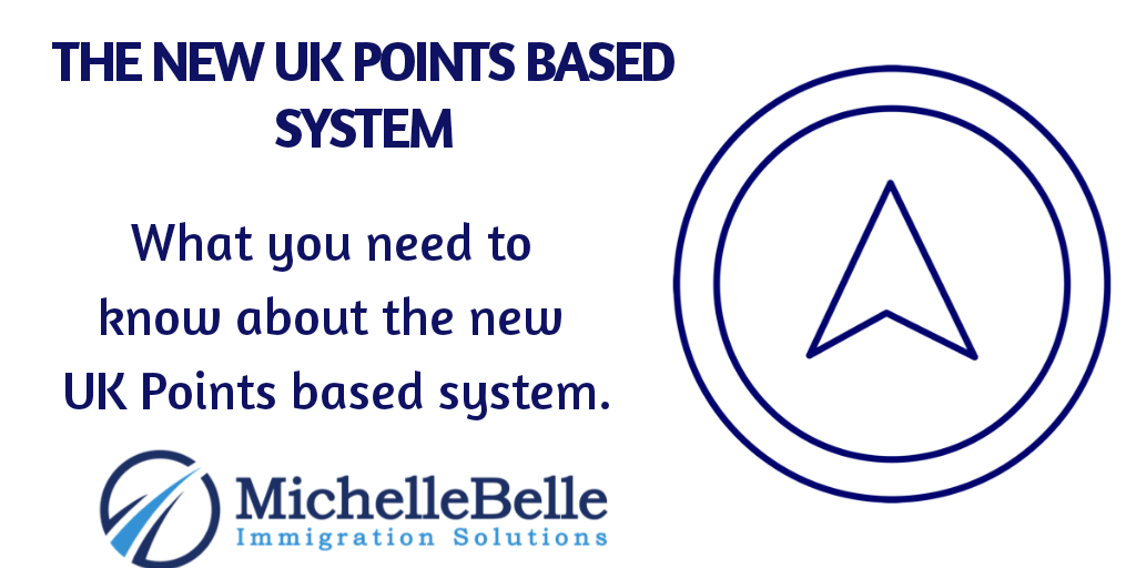 United Kingdom's New Points-based immigration system